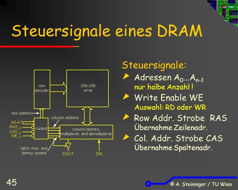 © A. Steininger / TU Wien 45 Steuersignale eines DRAM Steuersignale: Adressen A 0...A n-1 nur halbe Anzahl ! Write Enable WE Auswahl: RD oder WR Row A