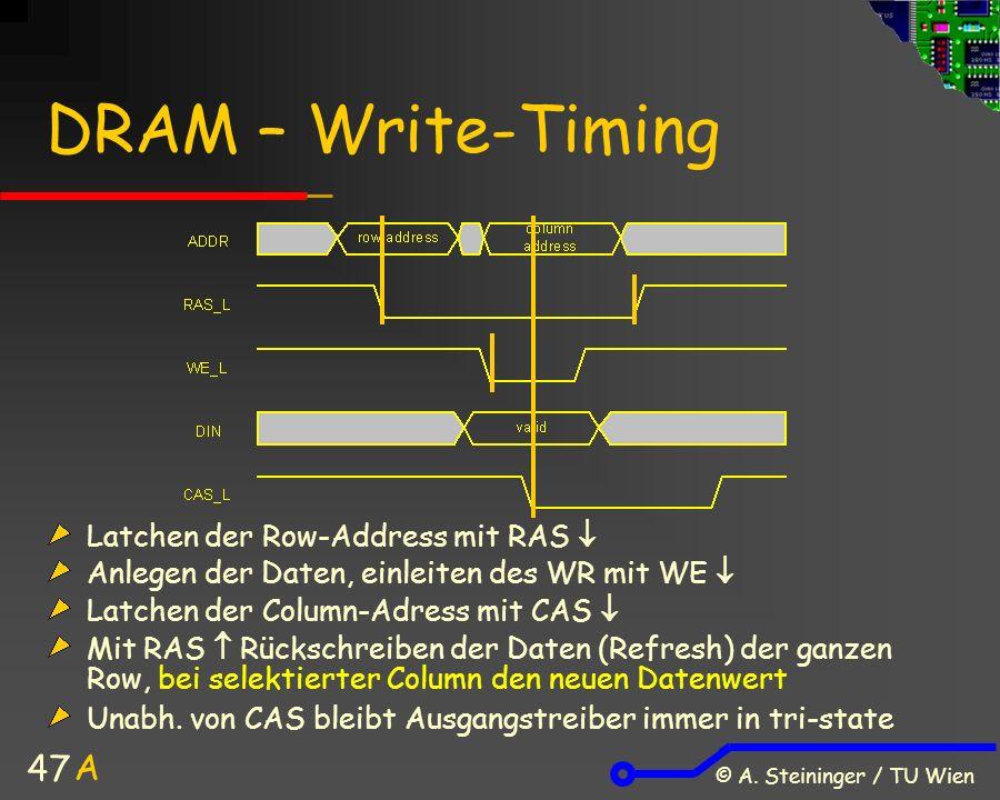 © A. Steininger / TU Wien 47 DRAM – Write-Timing Latchen der Row-Address mit RAS  Anlegen der Daten, einleiten des WR mit WE  Latchen der Column-Adr