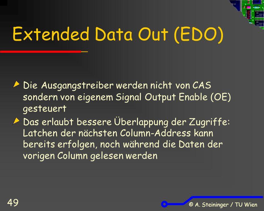 © A. Steininger / TU Wien 49 Extended Data Out (EDO) Die Ausgangstreiber werden nicht von CAS sondern von eigenem Signal Output Enable (OE) gesteuert