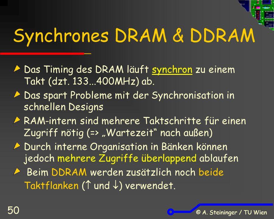 © A. Steininger / TU Wien 50 Synchrones DRAM & DDRAM Das Timing des DRAM läuft synchron zu einem Takt (dzt. 133...400MHz) ab. Das spart Probleme mit d