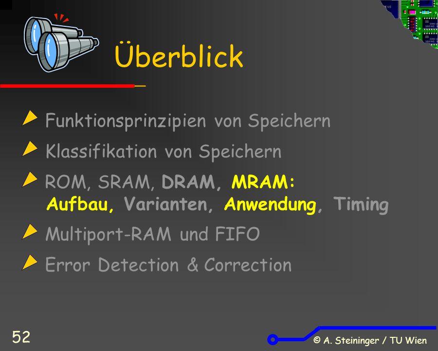 © A. Steininger / TU Wien 52 Funktionsprinzipien von Speichern Klassifikation von Speichern ROM, SRAM, DRAM, MRAM: Aufbau, Varianten, Anwendung, Timin