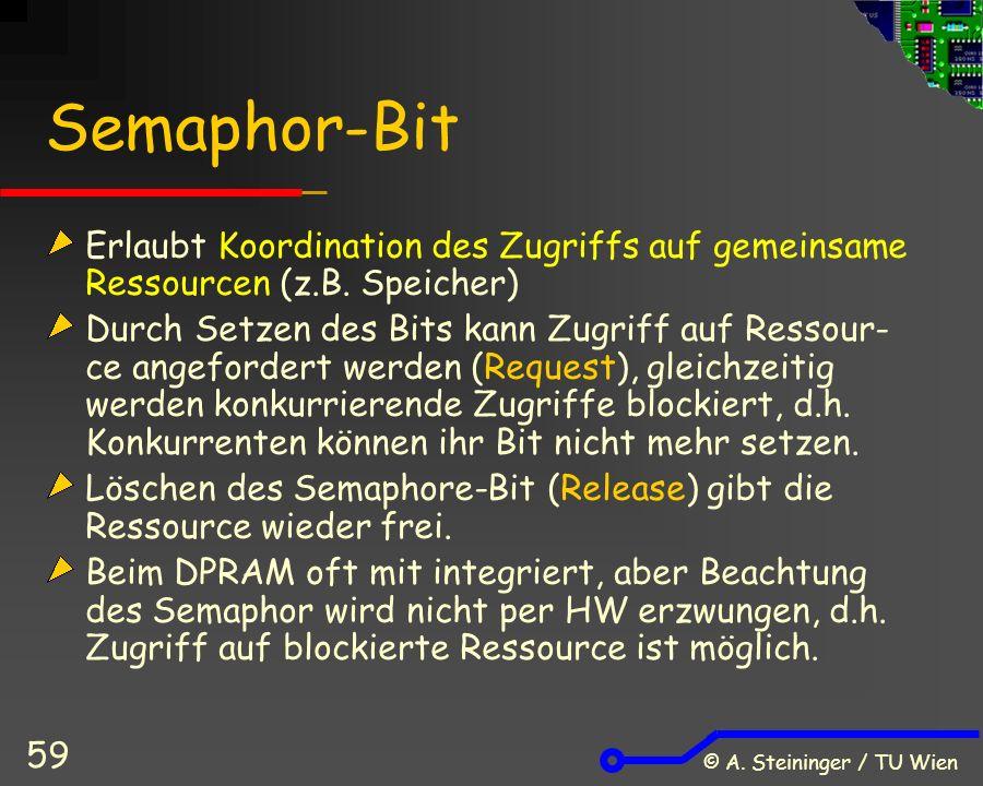 © A. Steininger / TU Wien 59 Semaphor-Bit Erlaubt Koordination des Zugriffs auf gemeinsame Ressourcen (z.B. Speicher) Durch Setzen des Bits kann Zugri