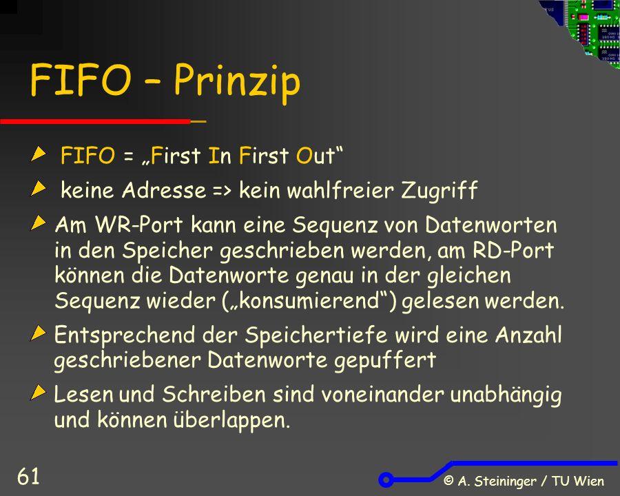 """© A. Steininger / TU Wien 61 FIFO – Prinzip FIFO = """"First In First Out"""" keine Adresse => kein wahlfreier Zugriff Am WR-Port kann eine Sequenz von Date"""