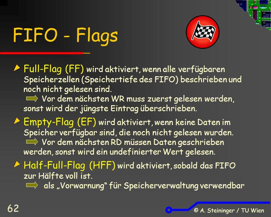 © A. Steininger / TU Wien 62 FIFO - Flags Full-Flag (FF) wird aktiviert, wenn alle verfügbaren Speicherzellen (Speichertiefe des FIFO) beschrieben und