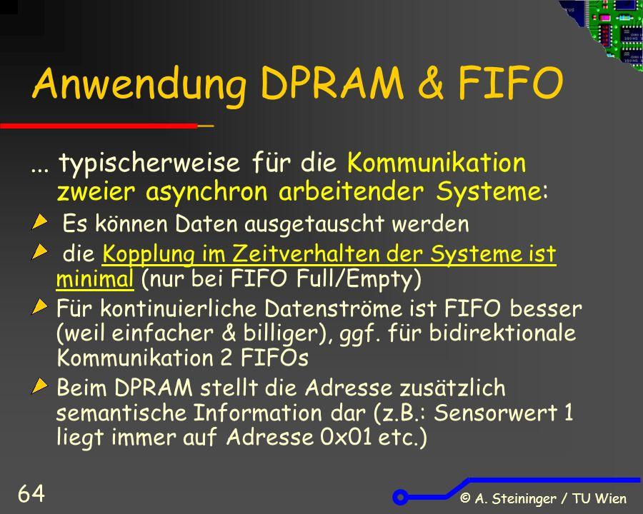 © A.Steininger / TU Wien 64 Anwendung DPRAM & FIFO...