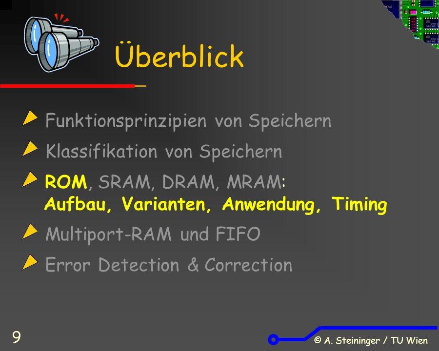 © A. Steininger / TU Wien 9 Funktionsprinzipien von Speichern Klassifikation von Speichern ROM, SRAM, DRAM, MRAM: Aufbau, Varianten, Anwendung, Timing