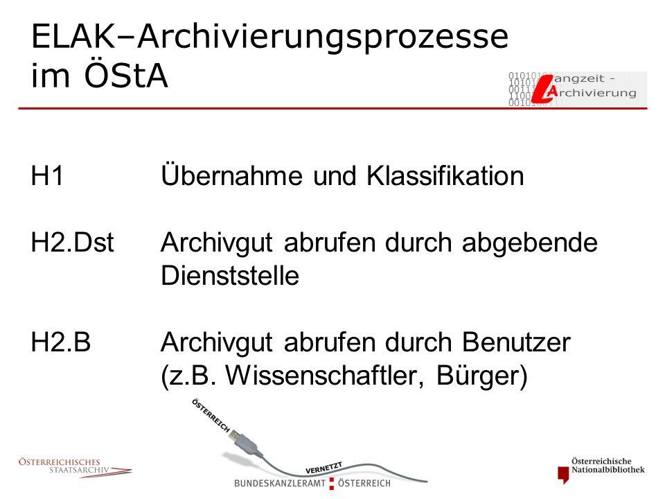 ELAK–Archivierungsprozesse im ÖStA H1Übernahme und Klassifikation H2.DstArchivgut abrufen durch abgebende Dienststelle H2.BArchivgut abrufen durch Benutzer (z.B.