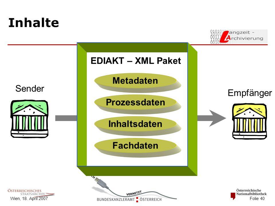 Wien, 18. April 2007 Folie 40 Inhalte Metadaten Prozessdaten Inhaltsdaten Fachdaten EDIAKT – XML Paket Empfänger Sender