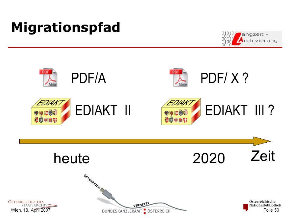 Wien, 18. April 2007 Folie 50 Migrationspfad Zeit PDF/A EDIAKT II heute2020 PDF/ X ? EDIAKT III ?