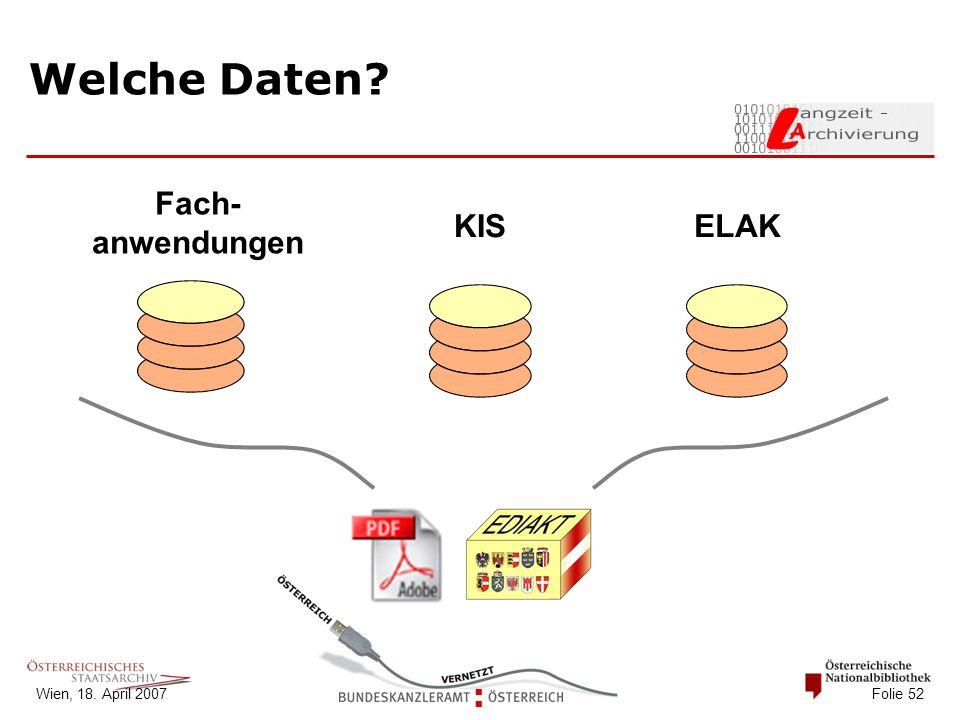 Wien, 18. April 2007 Folie 52 Welche Daten Fach- anwendungen KISELAK