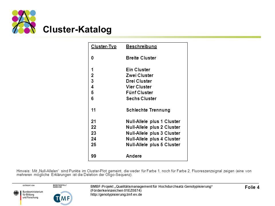 """BMBF-Projekt """"Qualitätsmanagement für Hochdurchsatz-Genotypisierung (Förderkennzeichen 01EZ0874) http://genotypisierung.tmf-ev.de Folie 4 Cluster-Katalog Hinweis: Mit """"Null-Allelen sind Punkte im Cluster-Plot gemeint, die weder für Farbe 1, noch für Farbe 2, Fluoreszenzsignal zeigen (eine von mehreren mögliche Erklärungen ist die Deletion der Oligo-Sequenz)."""