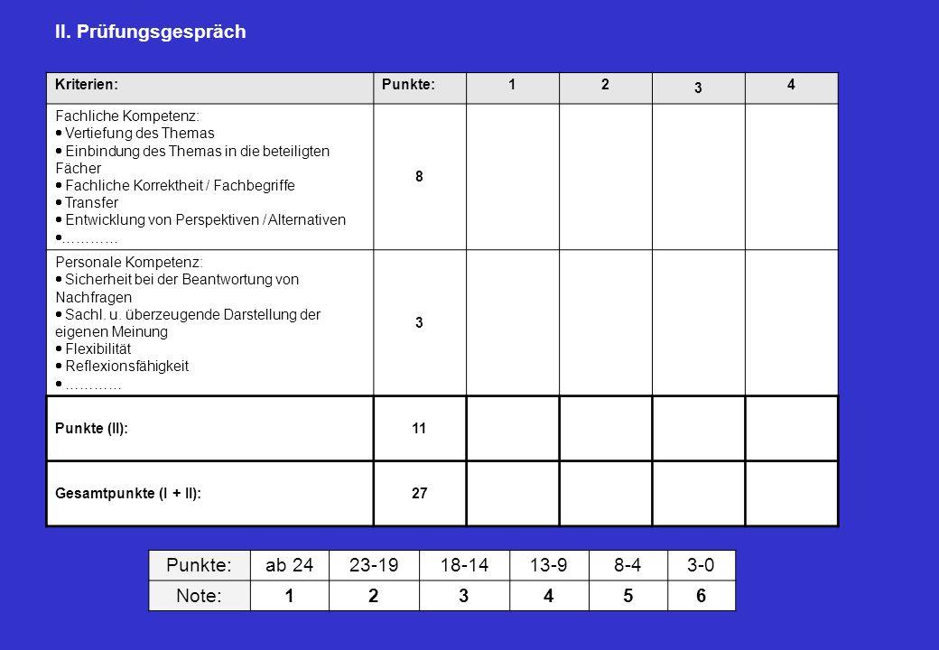 II. Prüfungsgespräch Kriterien:Punkte:12 3 4 Fachliche Kompetenz:  Vertiefung des Themas  Einbindung des Themas in die beteiligten Fächer  Fachlich