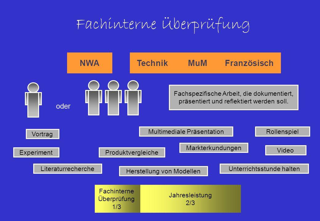 Jahresleistung 2/3 Fachinterne Überprüfung 1/3 Fachinterne Überprüfung NWATechnikMuMFranzösisch oder Fachspezifische Arbeit, die dokumentiert, präsentiert und reflektiert werden soll.