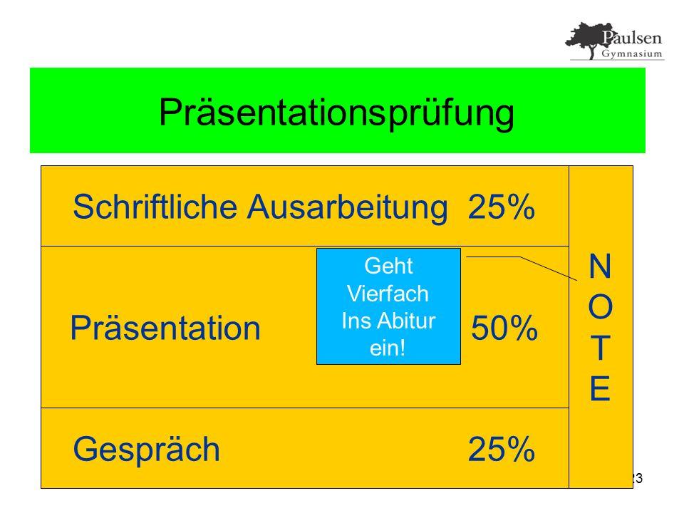23 Prüfung Präsentationsprüfung Schriftliche Ausarbeitung 25% Präsentation 50% Gespräch 25% NOTENOTE Geht Vierfach Ins Abitur ein!