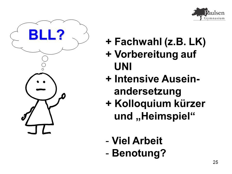 25 BLL. + Fachwahl (z.B.
