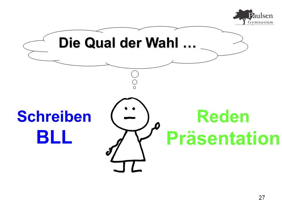 27 Reden Präsentation Die Qual der Wahl … Schreiben BLL