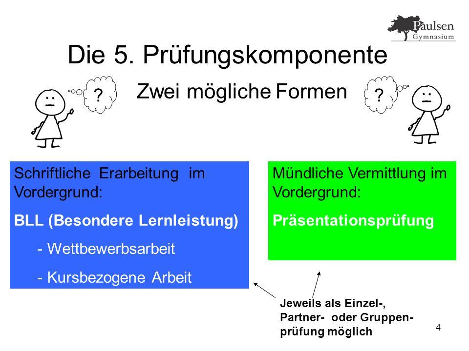 25 BLL.+ Fachwahl (z.B.