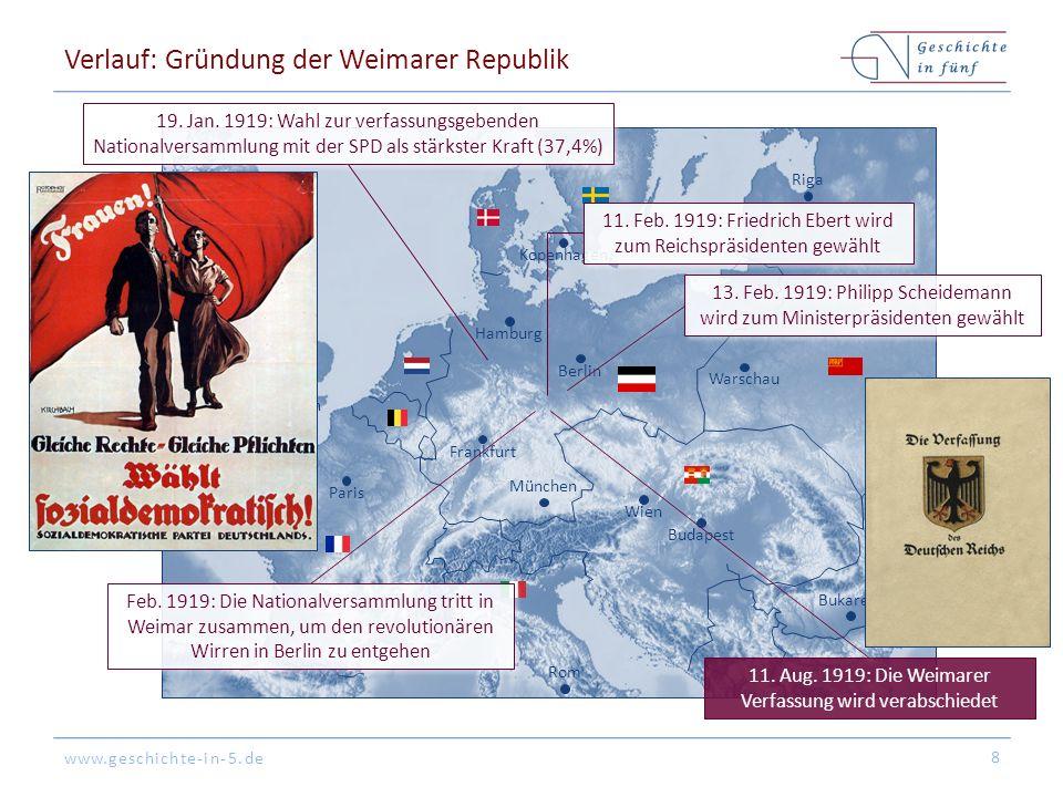 www.geschichte-in-5.de Verlauf: Gründung der Weimarer Republik 8 Berlin London Paris München Warschau Kopenhagen Wien Bukarest Frankfurt Hamburg Riga Budapest Rom 19.