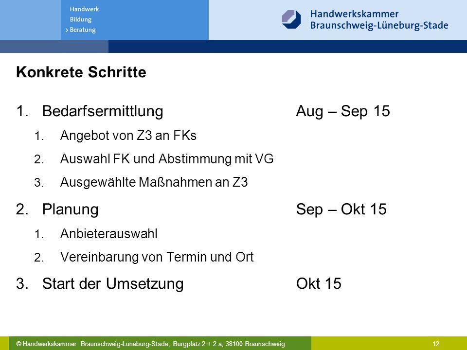 © Handwerkskammer Braunschweig-Lüneburg-Stade, Burgplatz 2 + 2 a, 38100 Braunschweig Konkrete Schritte 1.Bedarfsermittlung Aug – Sep 15 1. Angebot von
