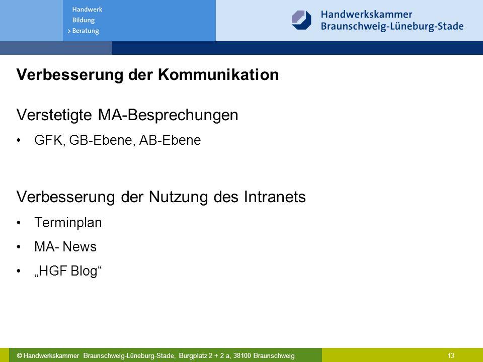© Handwerkskammer Braunschweig-Lüneburg-Stade, Burgplatz 2 + 2 a, 38100 Braunschweig Verbesserung der Kommunikation Verstetigte MA-Besprechungen GFK,