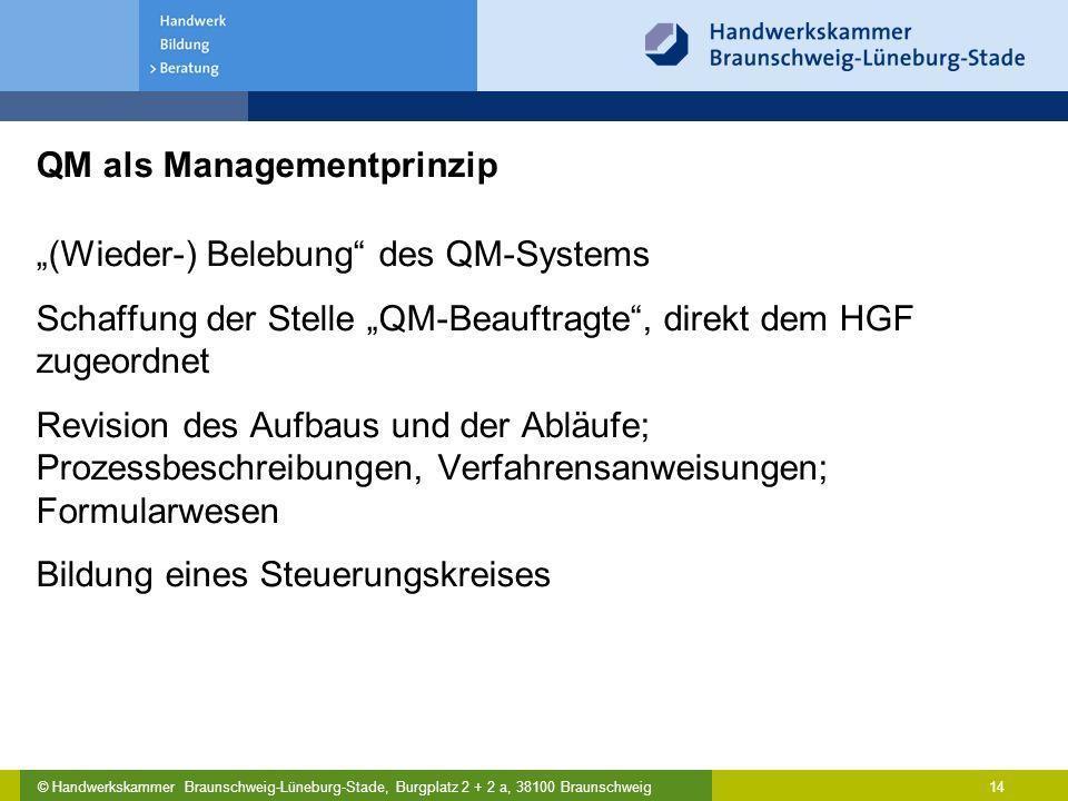 """© Handwerkskammer Braunschweig-Lüneburg-Stade, Burgplatz 2 + 2 a, 38100 Braunschweig QM als Managementprinzip """"(Wieder-) Belebung"""" des QM-Systems Scha"""