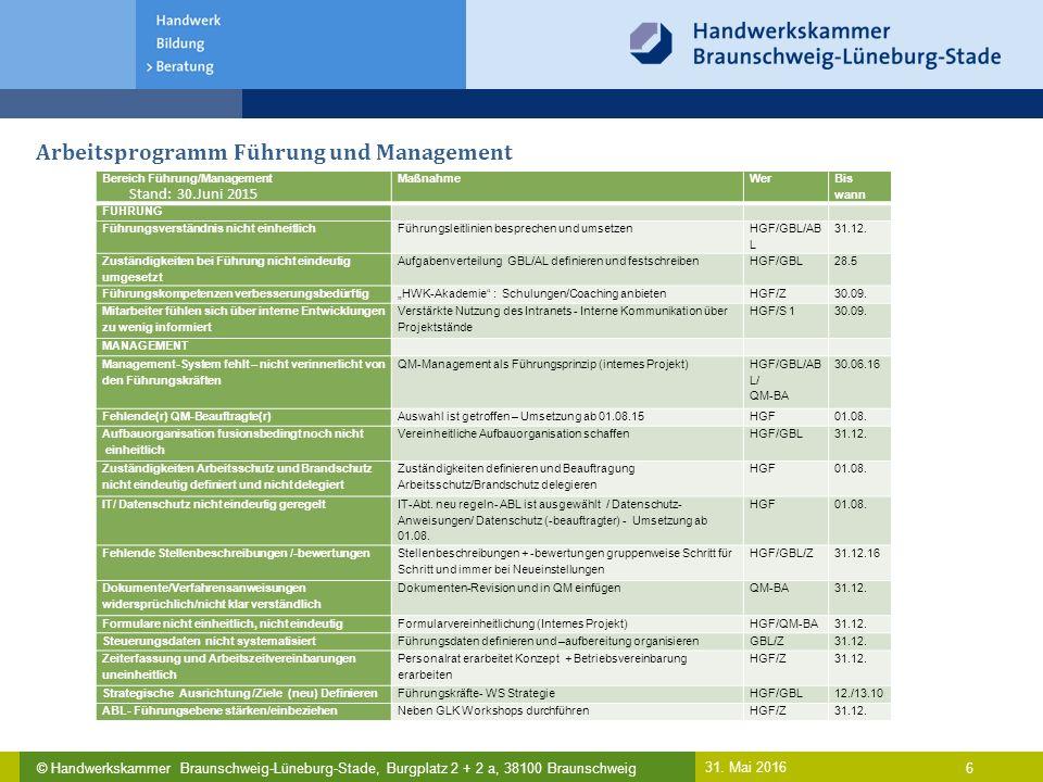 © Handwerkskammer Braunschweig-Lüneburg-Stade, Burgplatz 2 + 2 a, 38100 Braunschweig Arbeitsprogramm Führung und Management 31. Mai 2016 6 Bereich Füh