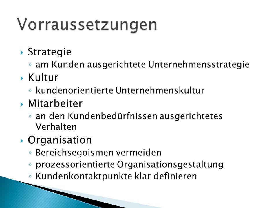  Strategie ◦ am Kunden ausgerichtete Unternehmensstrategie  Kultur ◦ kundenorientierte Unternehmenskultur  Mitarbeiter ◦ an den Kundenbedürfnissen ausgerichtetes Verhalten  Organisation ◦ Bereichsegoismen vermeiden ◦ prozessorientierte Organisationsgestaltung ◦ Kundenkontaktpunkte klar definieren