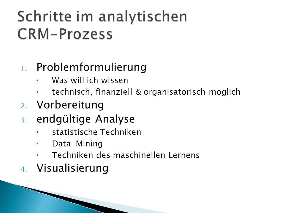 1. Problemformulierung  Was will ich wissen  technisch, finanziell & organisatorisch möglich 2.
