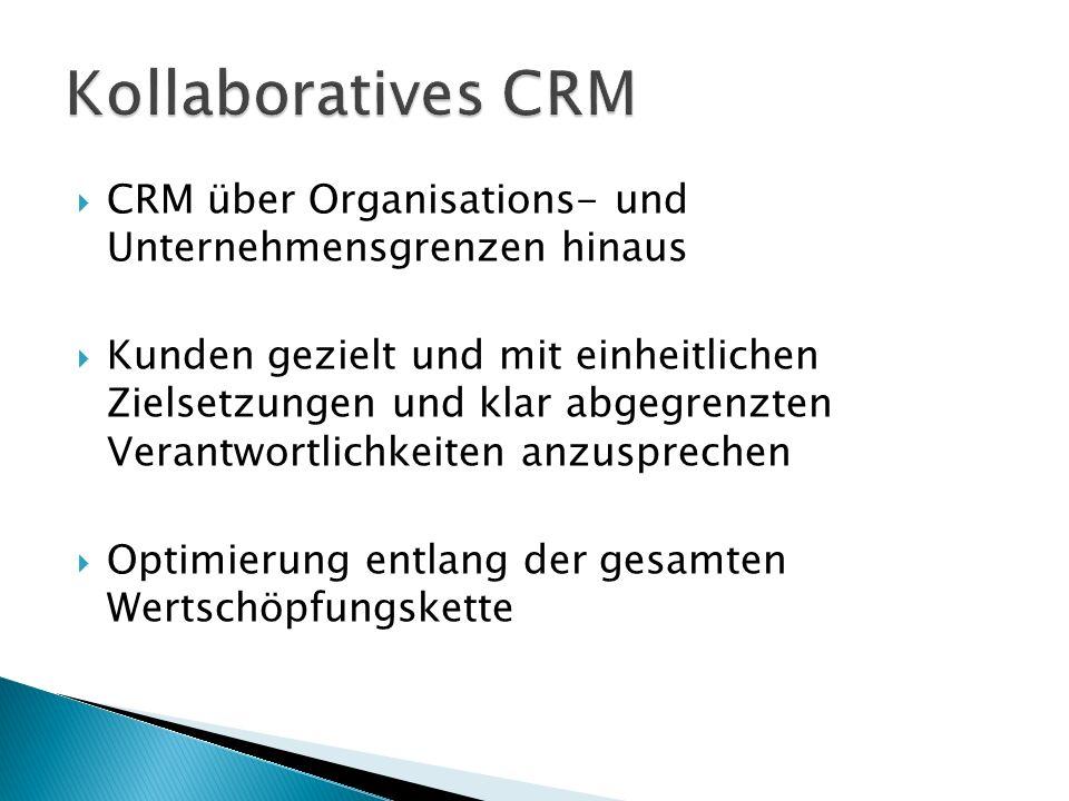  CRM über Organisations- und Unternehmensgrenzen hinaus  Kunden gezielt und mit einheitlichen Zielsetzungen und klar abgegrenzten Verantwortlichkeiten anzusprechen  Optimierung entlang der gesamten Wertschöpfungskette