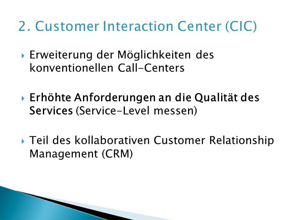  Erweiterung der Möglichkeiten des konventionellen Call-Centers  Erhöhte Anforderungen an die Qualität des Services (Service-Level messen)  Teil des kollaborativen Customer Relationship Management (CRM)
