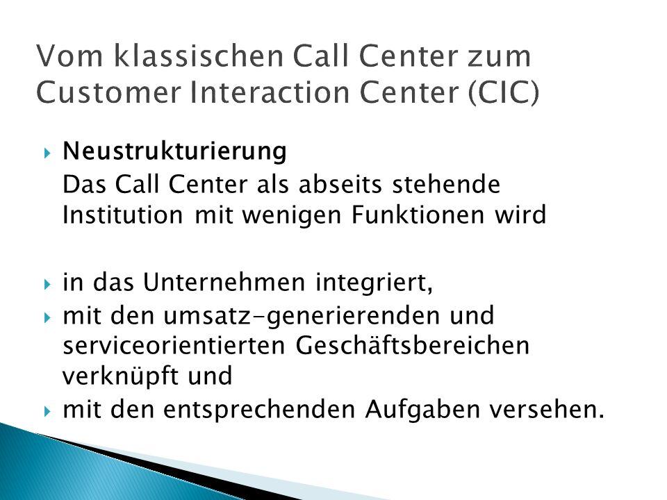  Neustrukturierung Das Call Center als abseits stehende Institution mit wenigen Funktionen wird  in das Unternehmen integriert,  mit den umsatz-generierenden und serviceorientierten Geschäftsbereichen verknüpft und  mit den entsprechenden Aufgaben versehen.