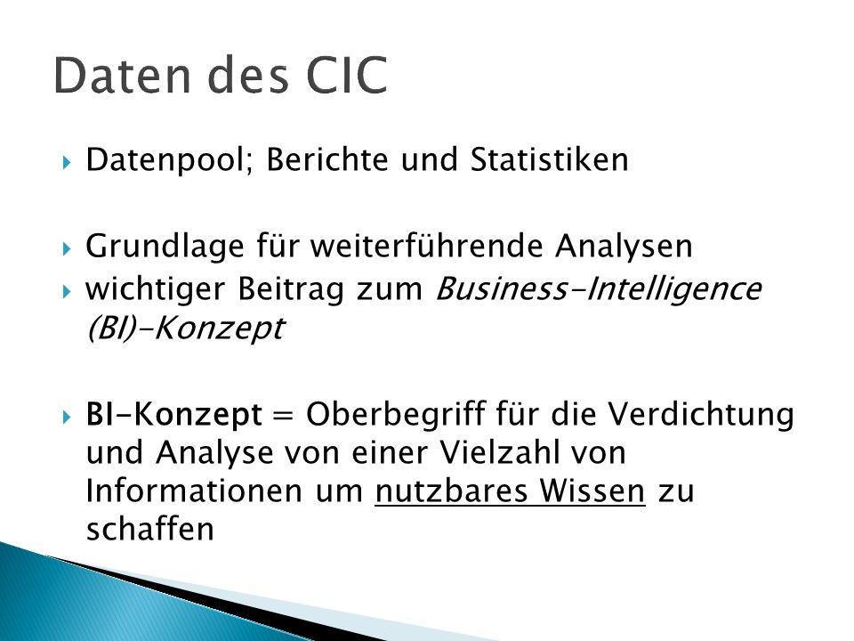  Datenpool; Berichte und Statistiken  Grundlage für weiterführende Analysen  wichtiger Beitrag zum Business-Intelligence (BI)-Konzept  BI-Konzept = Oberbegriff für die Verdichtung und Analyse von einer Vielzahl von Informationen um nutzbares Wissen zu schaffen