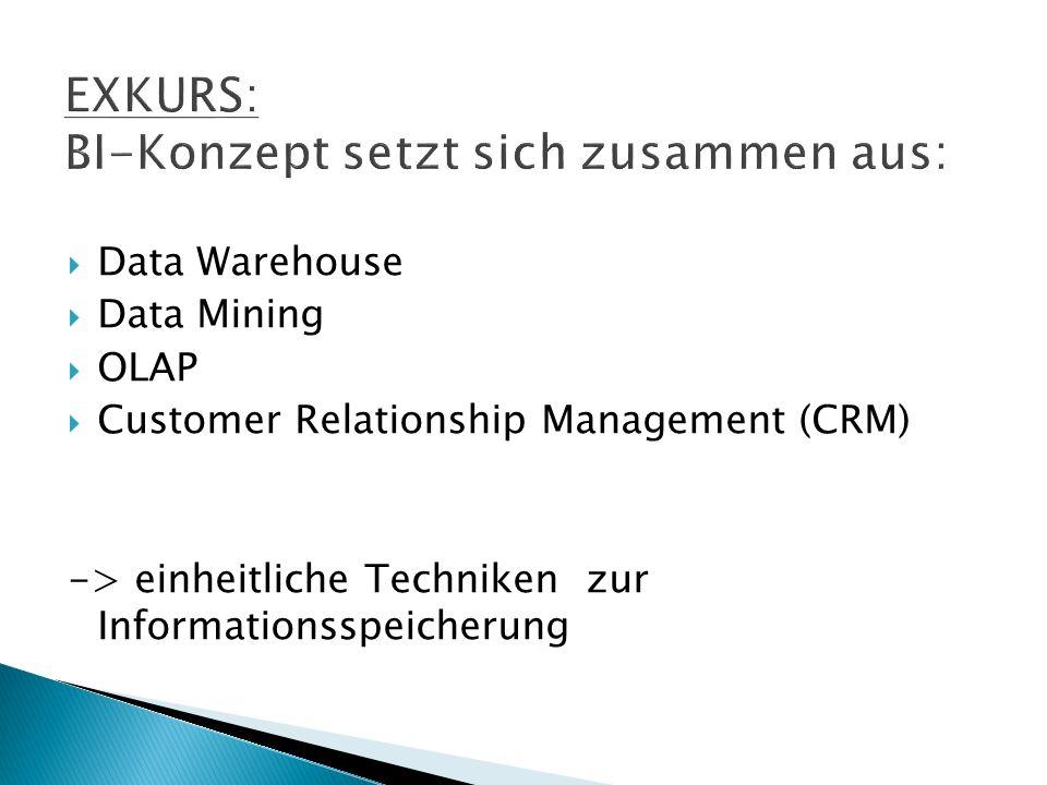  Data Warehouse  Data Mining  OLAP  Customer Relationship Management (CRM) -> einheitliche Techniken zur Informationsspeicherung