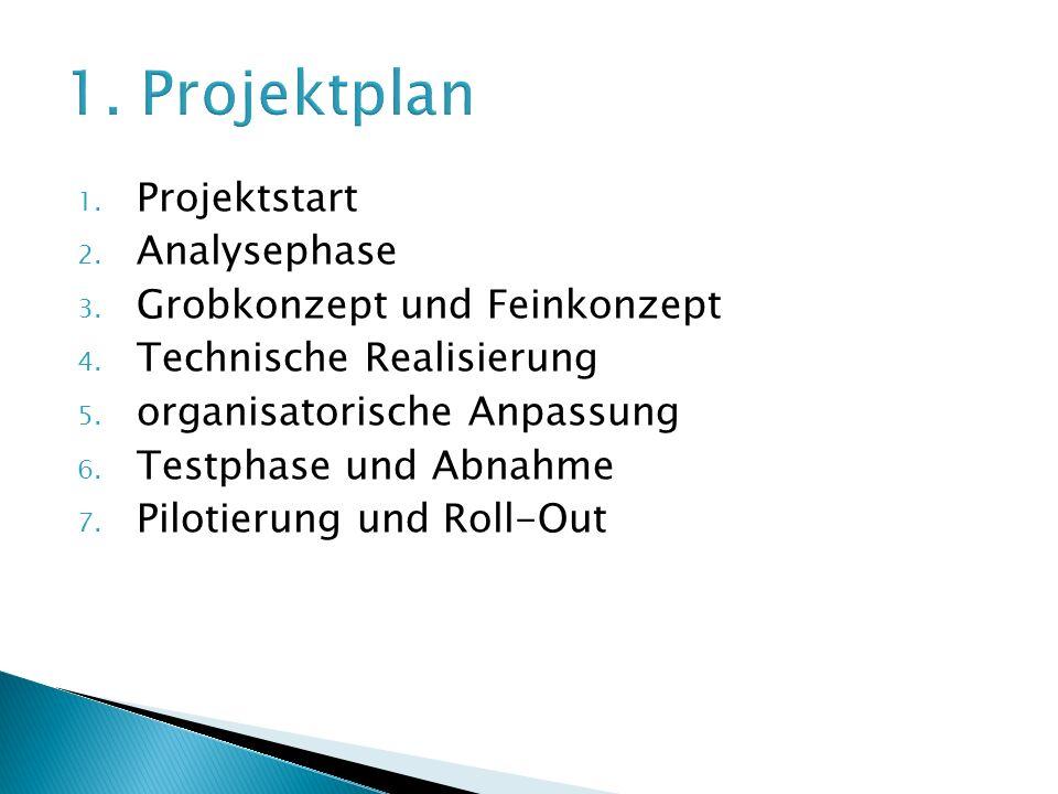 1. Projektstart 2. Analysephase 3. Grobkonzept und Feinkonzept 4.