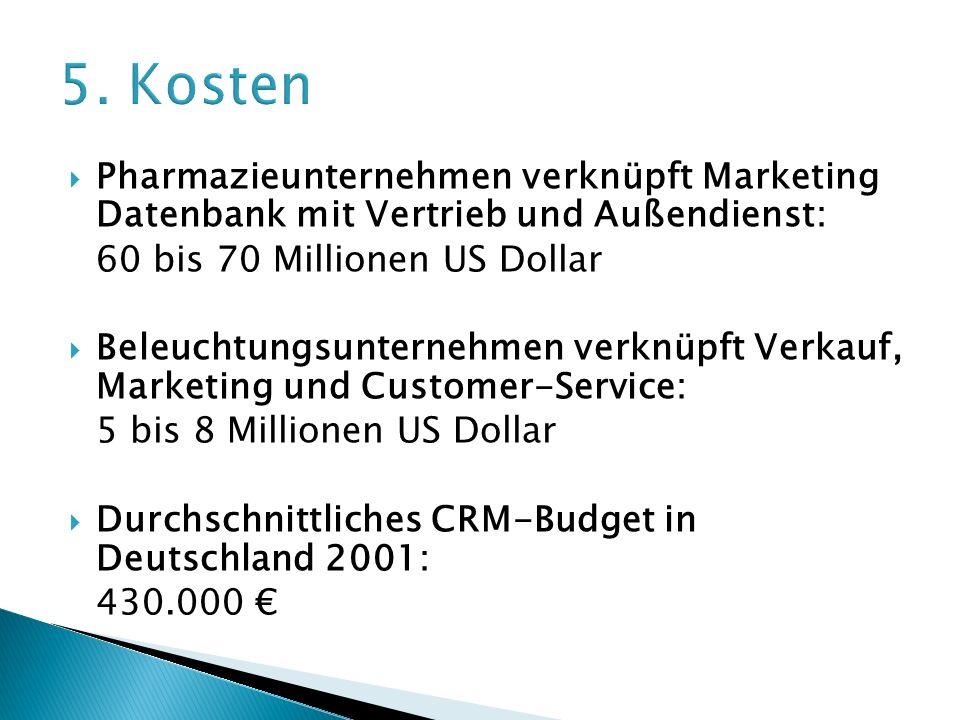  Pharmazieunternehmen verknüpft Marketing Datenbank mit Vertrieb und Außendienst: 60 bis 70 Millionen US Dollar  Beleuchtungsunternehmen verknüpft Verkauf, Marketing und Customer-Service: 5 bis 8 Millionen US Dollar  Durchschnittliches CRM-Budget in Deutschland 2001: 430.000 €