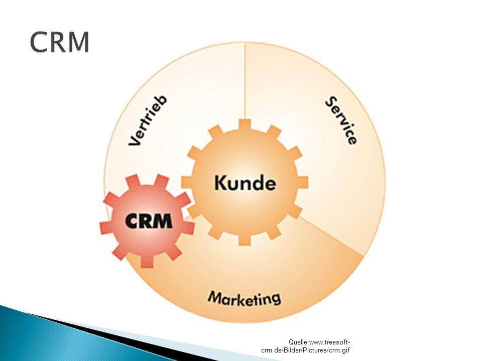  Beziehungsmanagement ◦ aktive und systematische Analyse, Selektion, Planung, Gestaltung und Kontrolle von Geschäftsbeziehungen im Sinne eines ganzheitlichen Konzepts  Kundenbeziehungsmanagement (CRM) ◦ beschränkt sich ausschließlich auf die Gestaltung der Beziehung zum Kunden