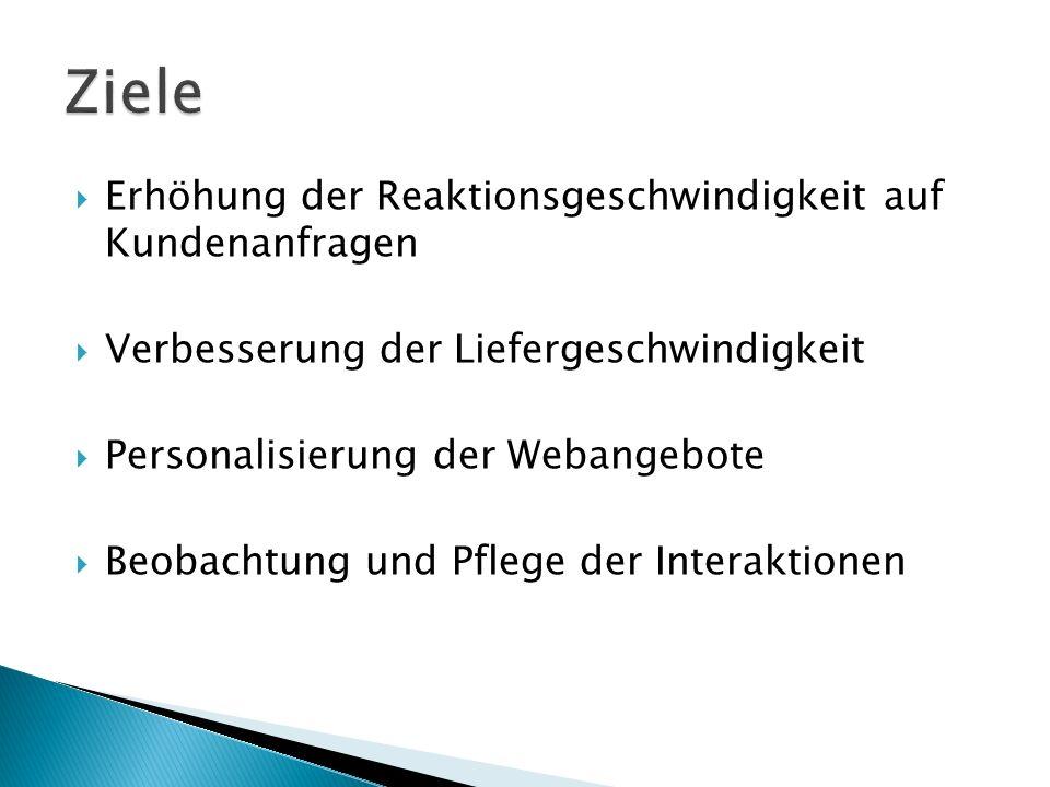 1. Churn-Management 2. Customer Interaction Center (CIC) 3. Closed Loop Marketing