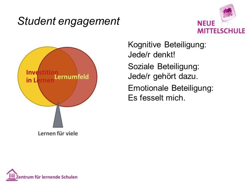 Student engagement Kognitive Beteiligung: Jede/r denkt! Soziale Beteiligung: Jede/r gehört dazu. Emotionale Beteiligung: Es fesselt mich.