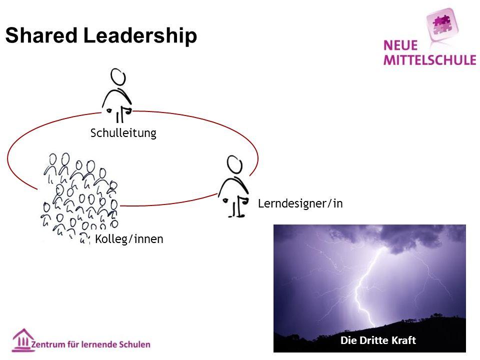 Shared Leadership Schulleitung Lerndesigner/in Kolleg/innen Die dritte Kraft Die Dritte Kraft