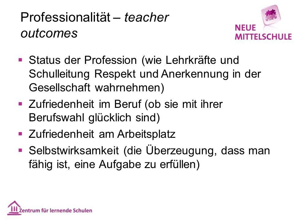 Professionalität – teacher outcomes  Status der Profession (wie Lehrkräfte und Schulleitung Respekt und Anerkennung in der Gesellschaft wahrnehmen)  Zufriedenheit im Beruf (ob sie mit ihrer Berufswahl glücklich sind)  Zufriedenheit am Arbeitsplatz  Selbstwirksamkeit (die Überzeugung, dass man fähig ist, eine Aufgabe zu erfüllen)