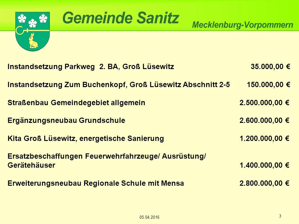3 Instandsetzung Parkweg 2. BA, Groß Lüsewitz 35.000,00 € Instandsetzung Zum Buchenkopf, Groß Lüsewitz Abschnitt 2-5150.000,00 € Straßenbau Gemeindege