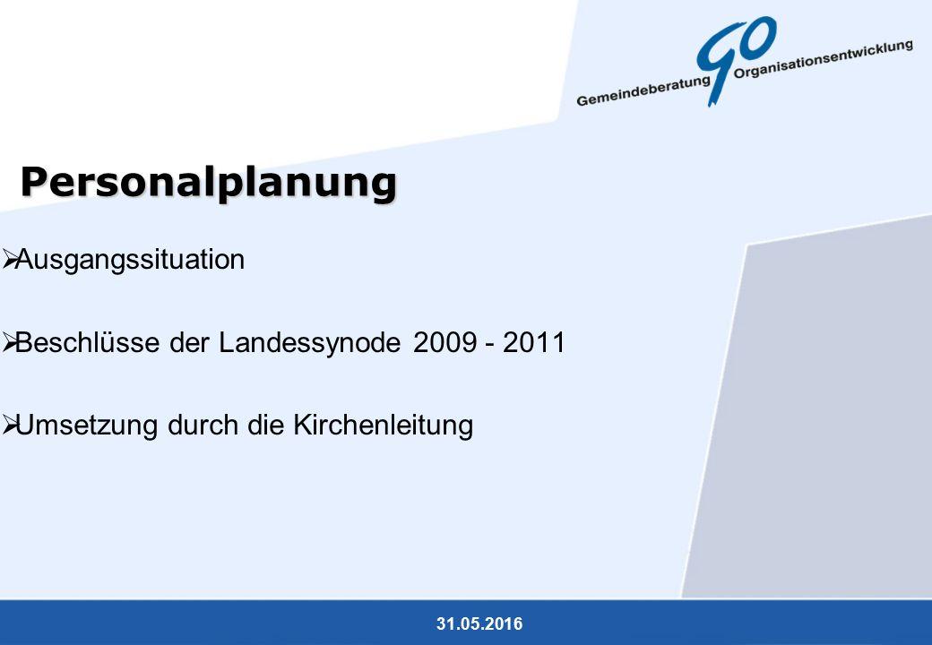 31.05.2016 Personalplanung  Ausgangssituation  Beschlüsse der Landessynode 2009 - 2011  Umsetzung durch die Kirchenleitung