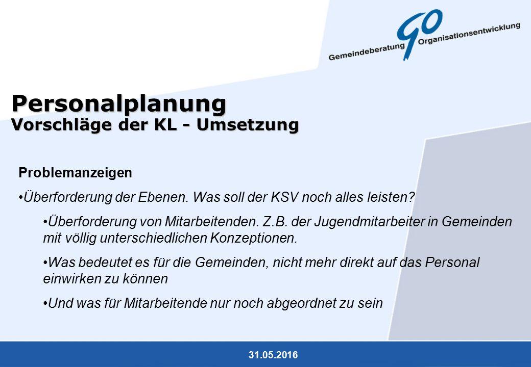31.05.2016 Personalplanung Vorschläge der KL - Umsetzung Problemanzeigen Überforderung der Ebenen. Was soll der KSV noch alles leisten? Überforderung