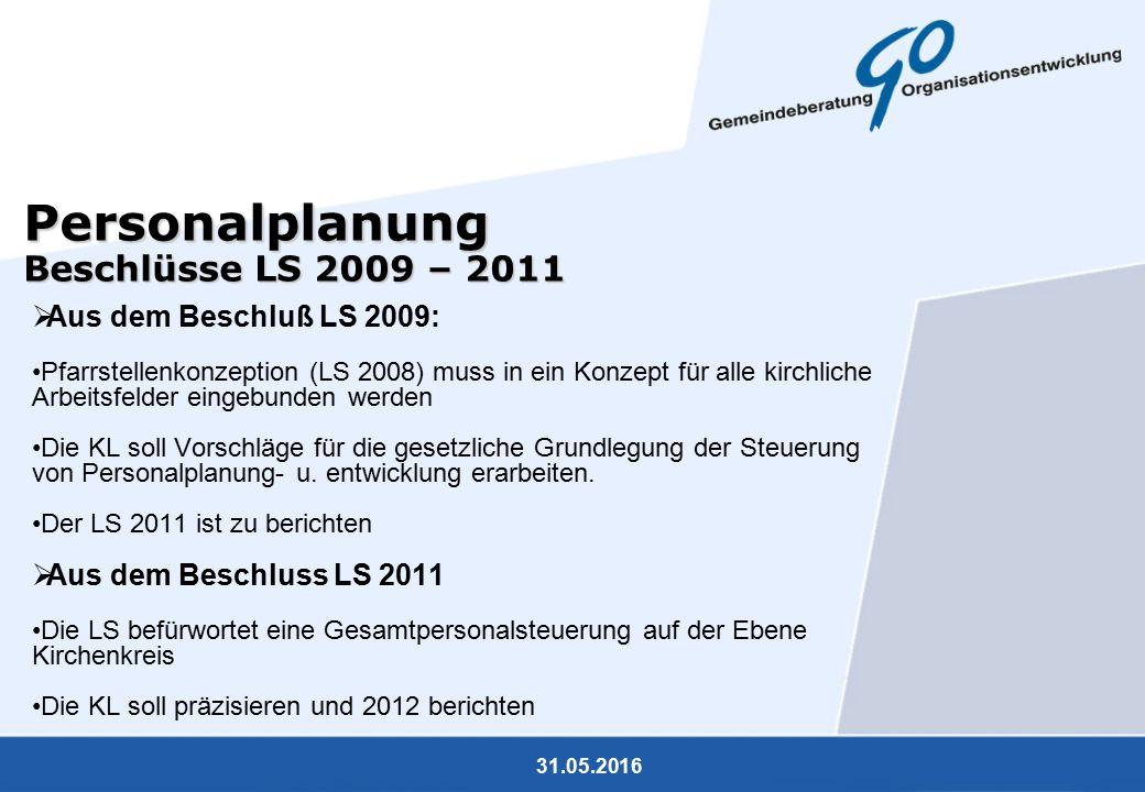 31.05.2016 Personalplanung Beschlüsse LS 2009 – 2011  Aus dem Beschluß LS 2009: Pfarrstellenkonzeption (LS 2008) muss in ein Konzept für alle kirchli