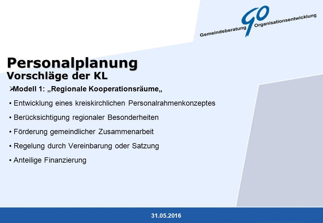 """31.05.2016 Personalplanung Vorschläge der KL  Modell 1: """"Regionale Kooperationsräume"""" Entwicklung eines kreiskirchlichen Personalrahmenkonzeptes Berü"""