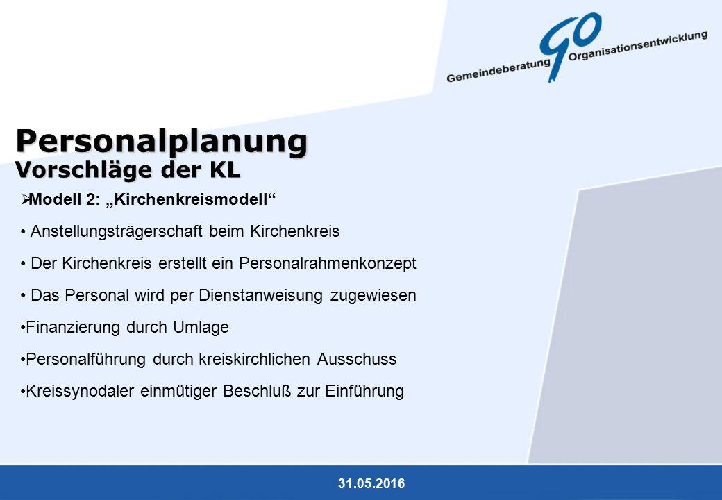 """31.05.2016 Personalplanung Vorschläge der KL  Modell 2: """"Kirchenkreismodell"""" Anstellungsträgerschaft beim Kirchenkreis Der Kirchenkreis erstellt ein"""