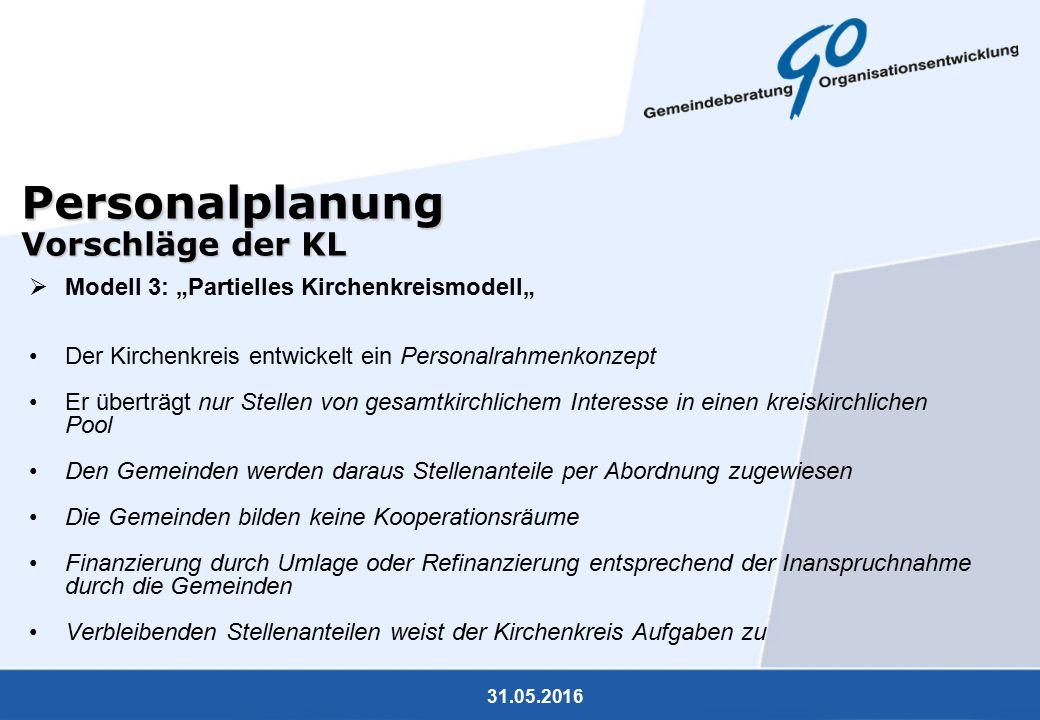 """31.05.2016 Personalplanung Vorschläge der KL  Modell 3: """"Partielles Kirchenkreismodell"""" Der Kirchenkreis entwickelt ein Personalrahmenkonzept Er über"""