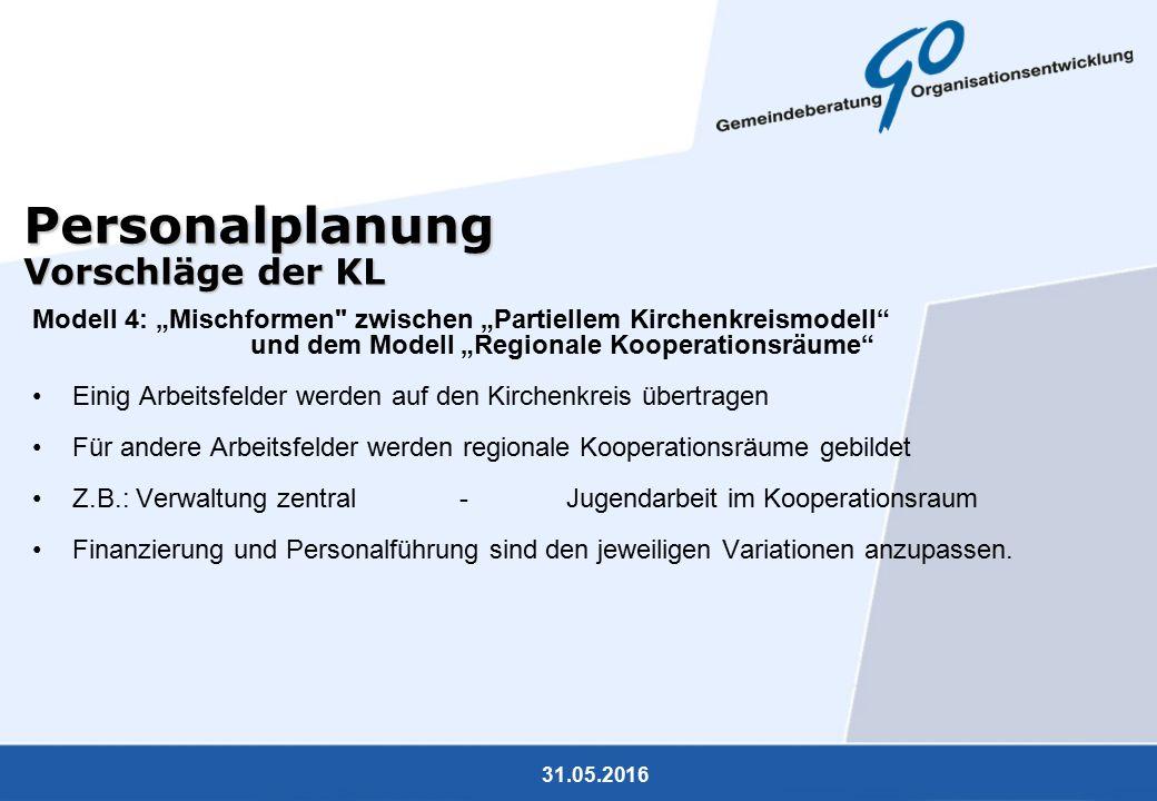 """31.05.2016 Personalplanung Vorschläge der KL Modell 4: """"Mischformen"""