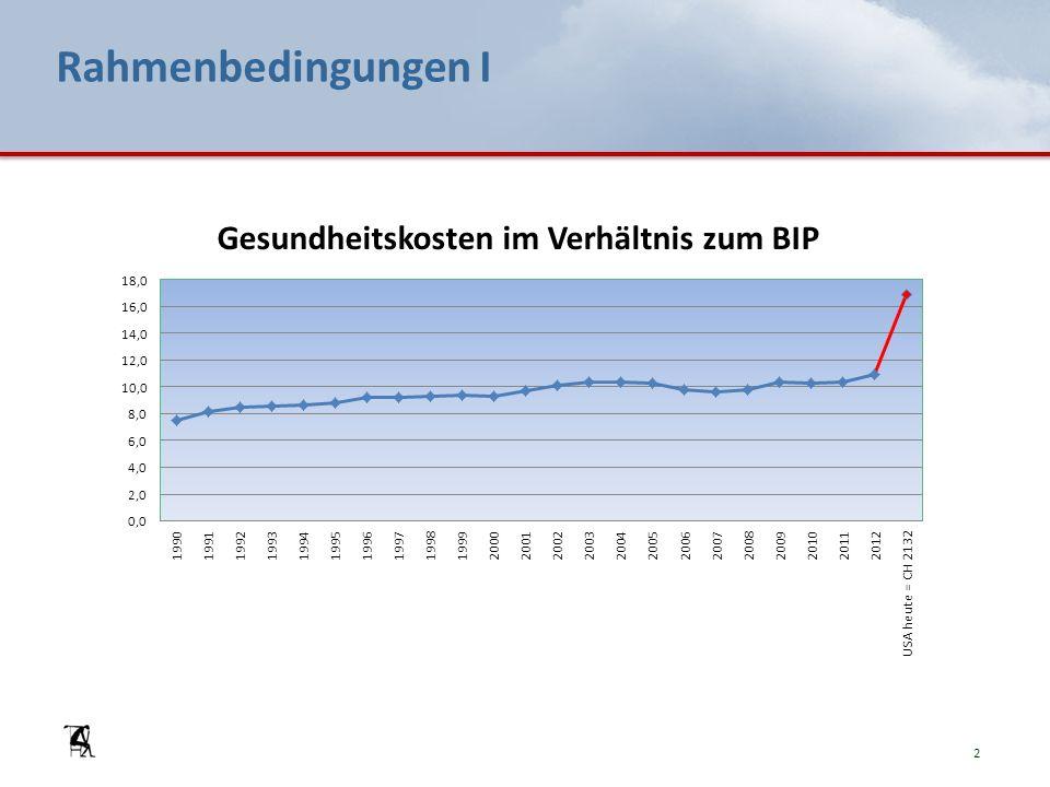 Leistungen von Patientenorganisationen (VI) Diverse Leistungen Beiträge zur Forschung (z.B.