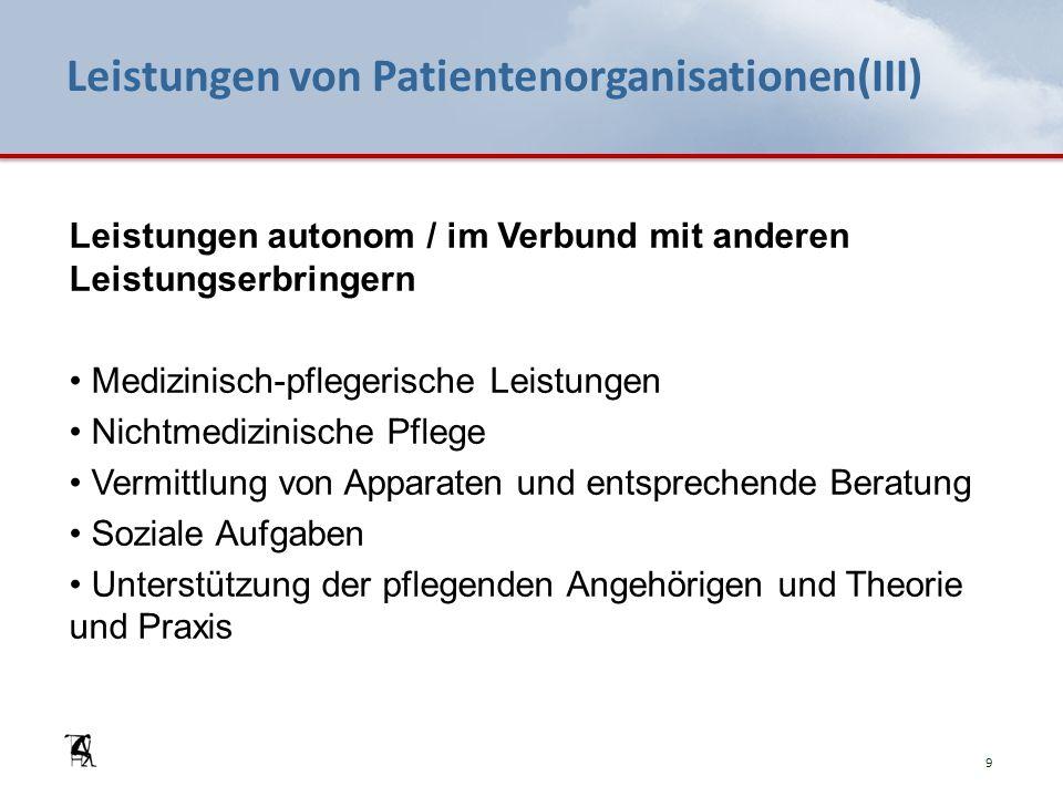 Leistungen von Patientenorganisationen(III) Leistungen autonom / im Verbund mit anderen Leistungserbringern Medizinisch-pflegerische Leistungen Nichtm